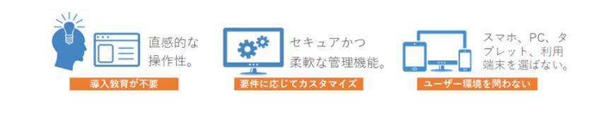 kinyuu_contents_sozai04