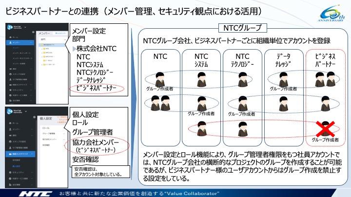 NTC  様のWowTalk活用方法 図解